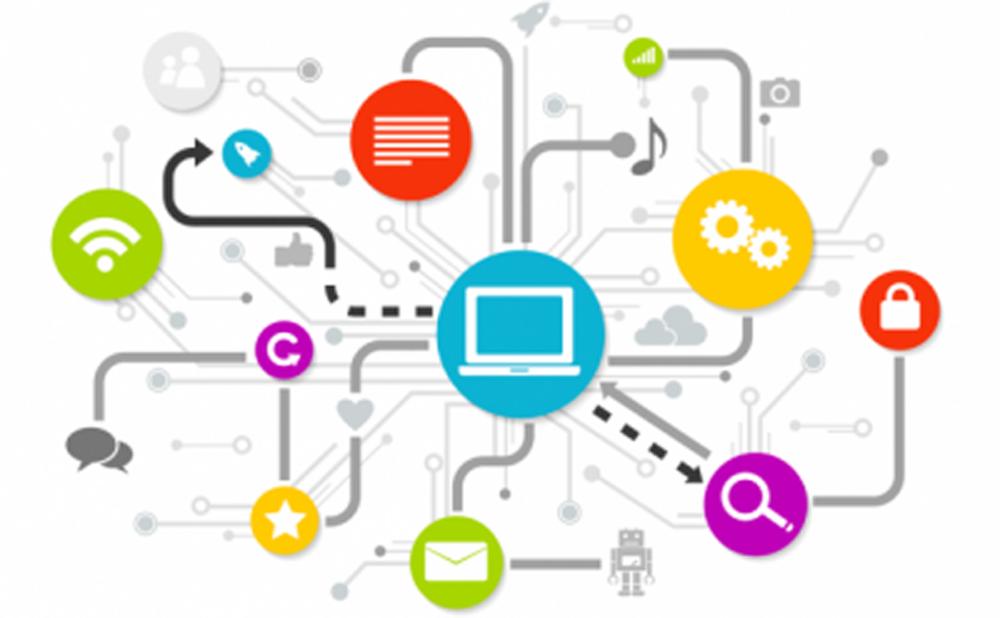 Accelerate SAP Hybris CRM Integration